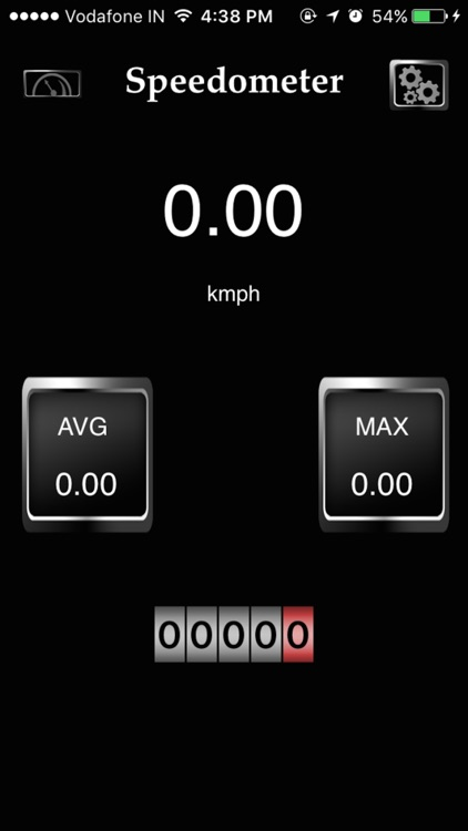 Speedometer : Analogue & Digital