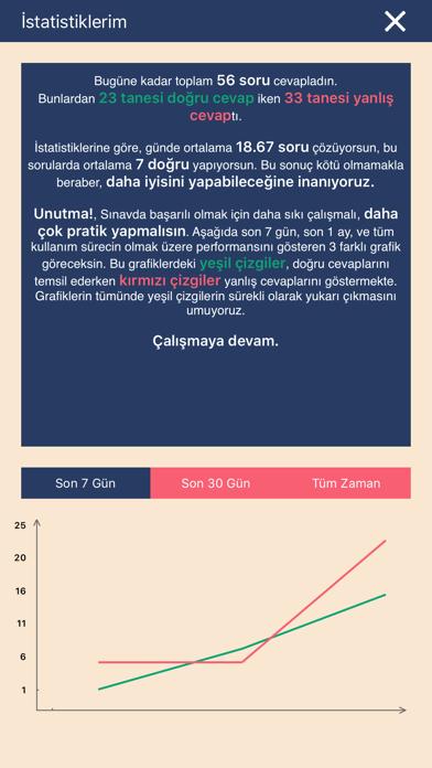 YKS/LYS Edebiyat Yazar-Eser screenshot four