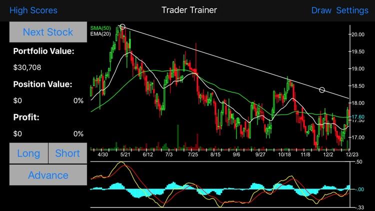 Trader Trainer
