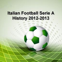 Football Scores Italian 2012-2013 Standing Video of goals Lineups Top Scorers Teams info