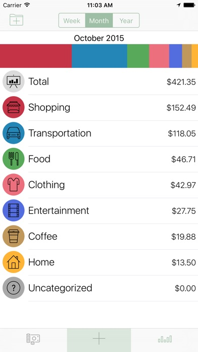 amounts personal expense tracking app price drops