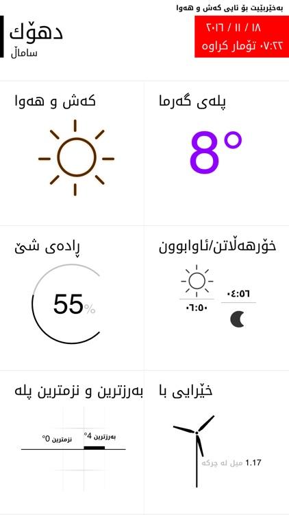 Kurdish Weather کەش و ھەوا screenshot-3