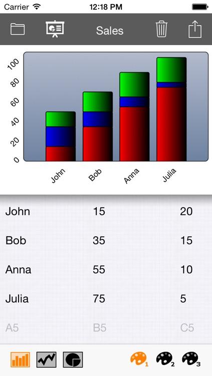 ChartPad - Amazing Charts & Graphs screenshot-4