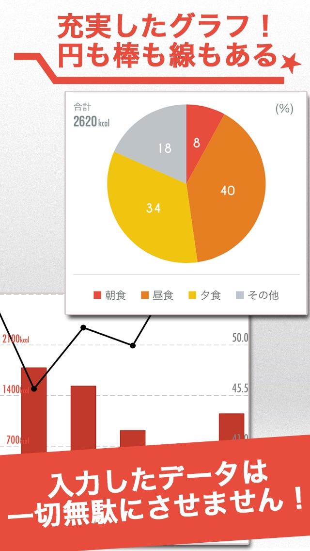 BeCalendar 痩せるカレンダー 〜ダイエット×カロリー管理×体重管理×カレンダー〜のスクリーンショット4