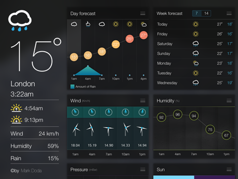 Weather palette for iPad - Detailed free daily / weekly live forecast