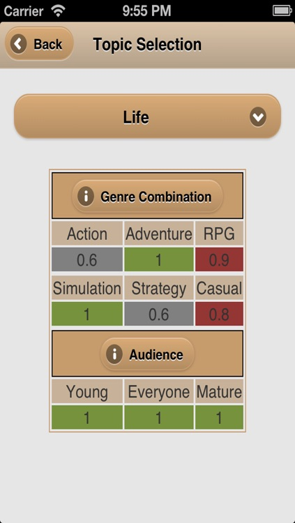 Game Dev Tycoon Guide screenshot-3