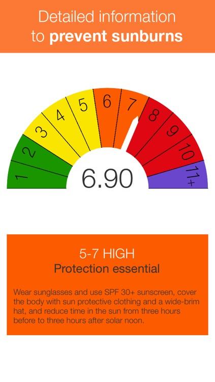 Don't get burned - UV Index meter
