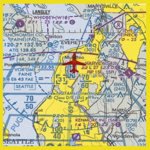 Airplane Charts