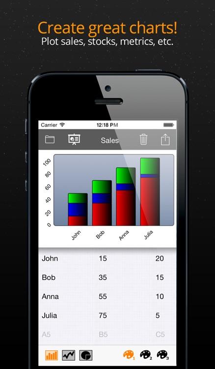ChartPad - Amazing Charts & Graphs