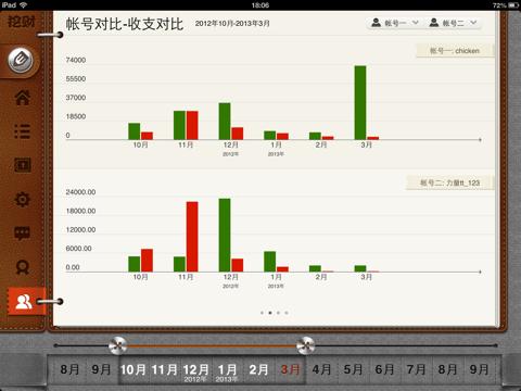 挖财记账理财 Pro (HD for iPad) screenshot one