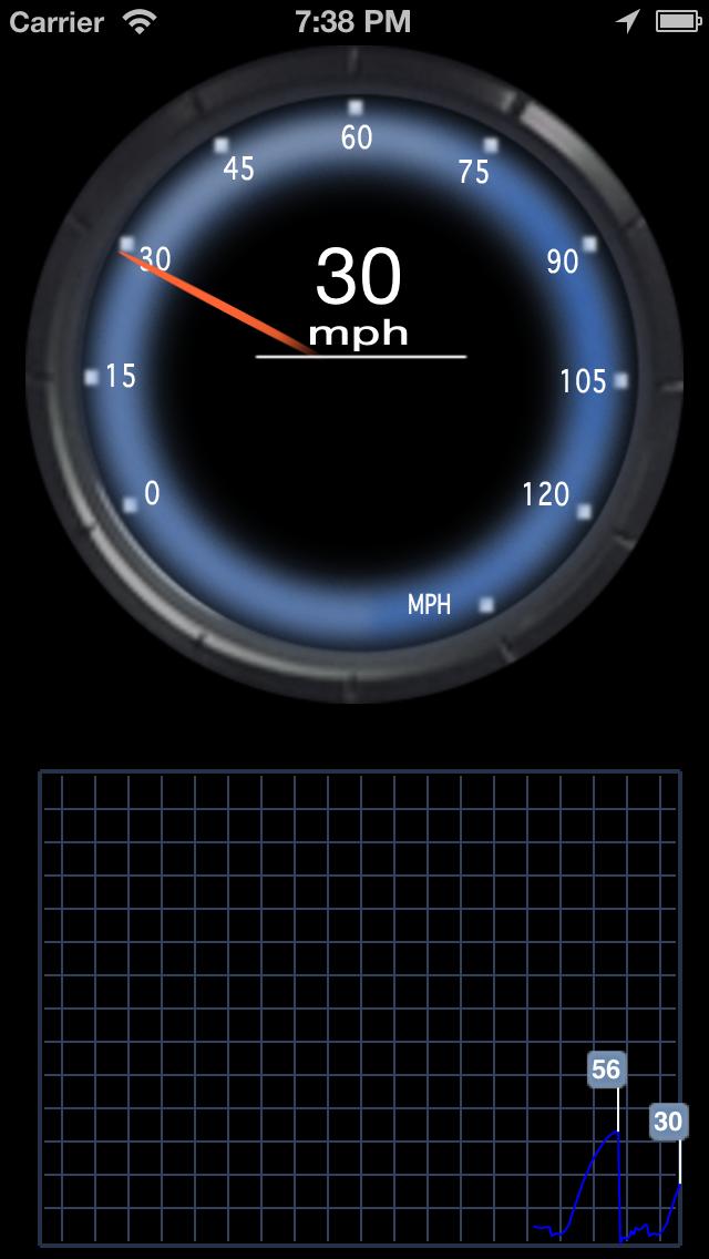 Speedometer'' Screenshot