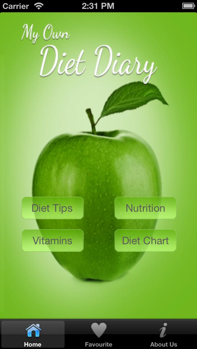 My Diet Apps | App Price Drops