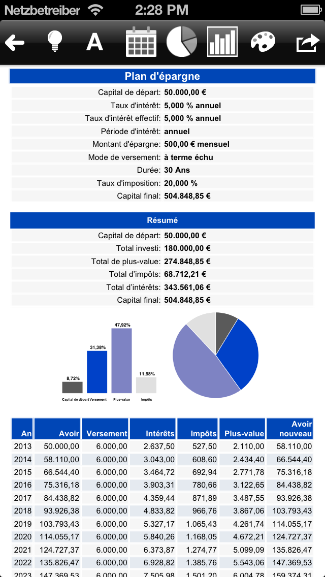 Calculatrice de prêts et de l'épargne - MarkMoney