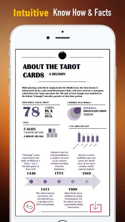 Tarot Cards for Beginners: Tips and Tutorial by Laivee So