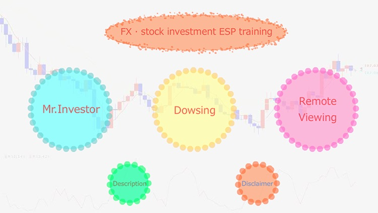 Forex · Stock Investment ESP training