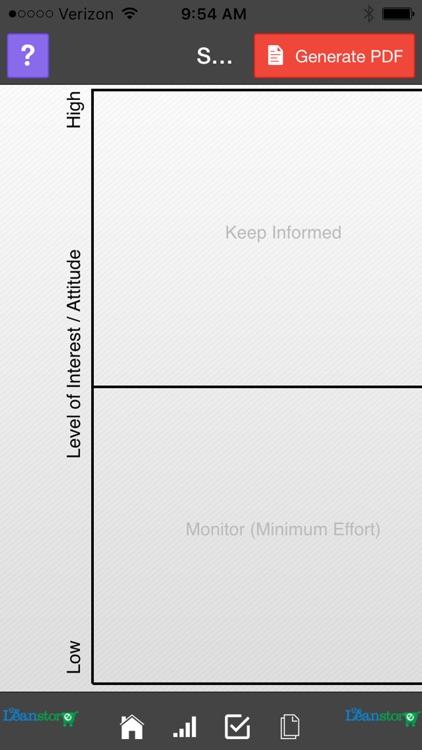 Lean Stakeholder Analysis