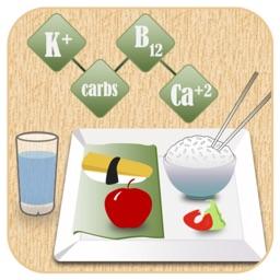 Chemist Periodic Table