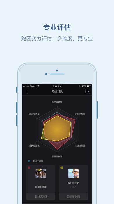 Screenshot #2 pour 悦跑团—我的悦跑,我的团