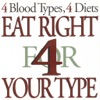 Blood Type Diet®