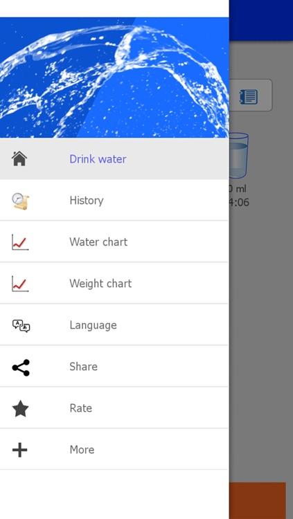 Water, H2O Reminder