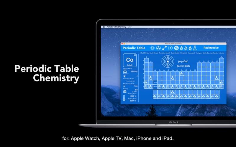 Periodic Table Chemistry