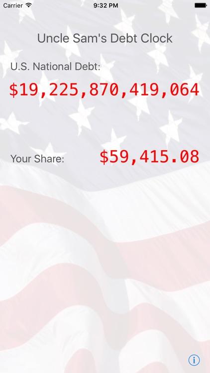 Uncle Sam's Debt Clock