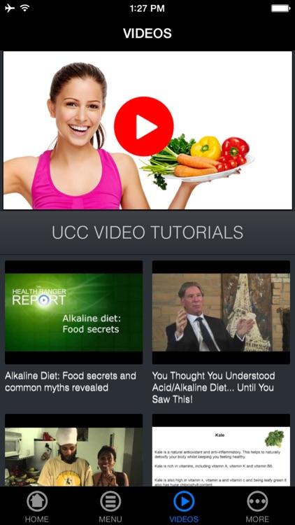 Acid Alkaline Diet - Beginner's Guide