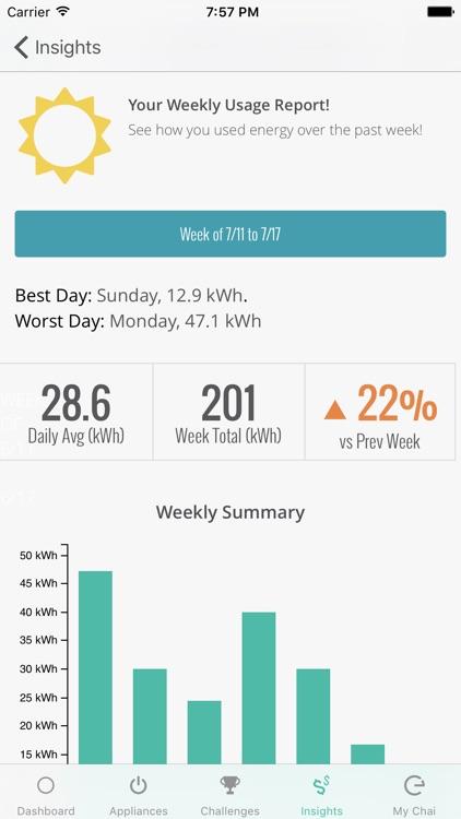 Chai Energy screenshot-3