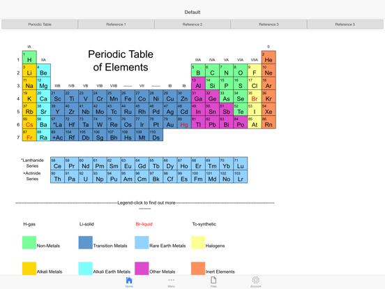 Chemist Periodic Table screenshot one