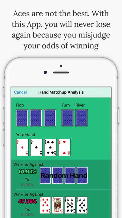 Omaha Poker Calculator - Calculate Odds and Chances % to Win