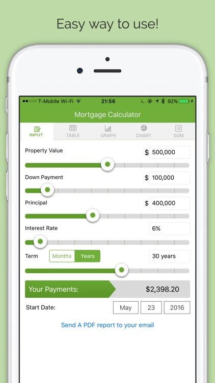 Mortgage Number Cruncher - Compound Interest Loan Calculator for Real Estate