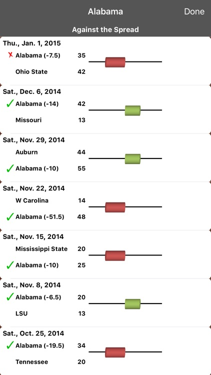College Football Scores & Schedules screenshot-3