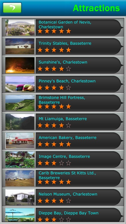 St.Kitts and Nevis Offline Map Travel Guide screenshot-2
