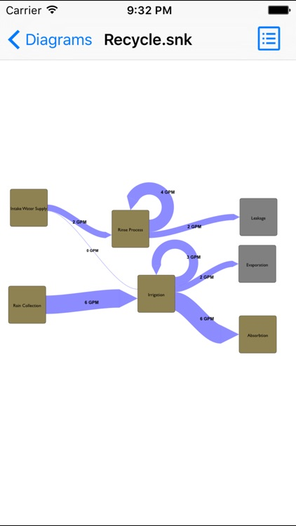 Sankey Diagram screenshot-3