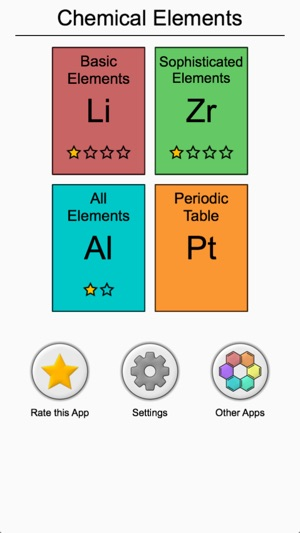Elements and periodic table on the app store urtaz Image collections
