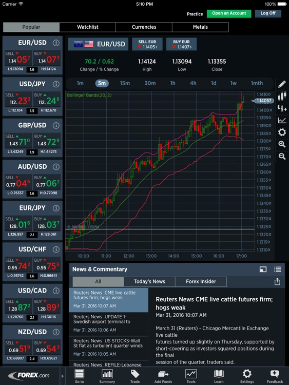 FOREXTrader for iPad