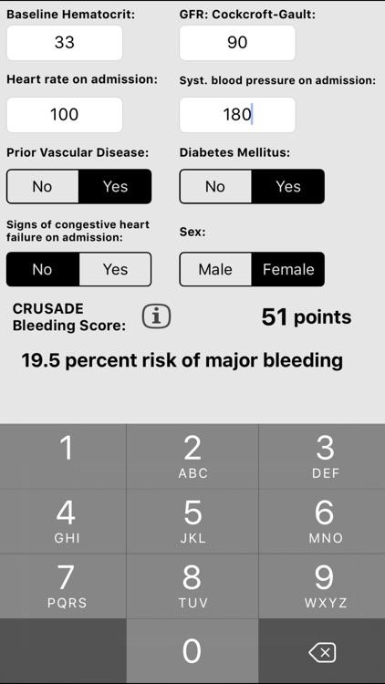 CRUSADE Score