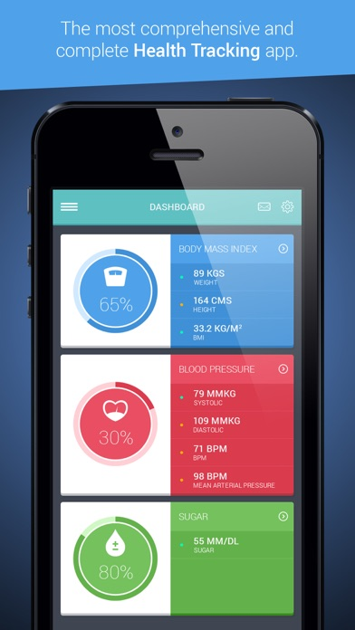 Health Tracker & Manager for iPhone - Personal Healthbook App for Tracking Blood Pressure BP, Glucose & Weight BMIのおすすめ画像1