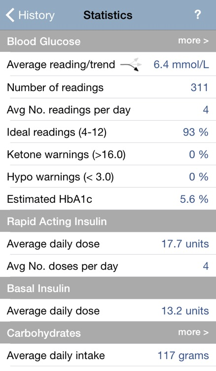RapidCalc Diabetes Manager screenshot-3