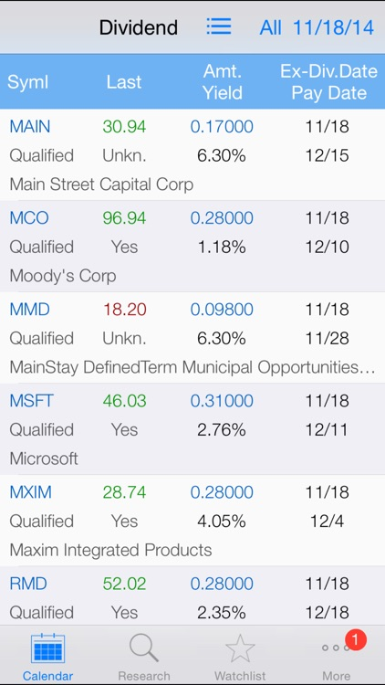 Dividend Calendar: Dividend History, Calendar, Real-time Stock Quote, Stock Chart screenshot-0