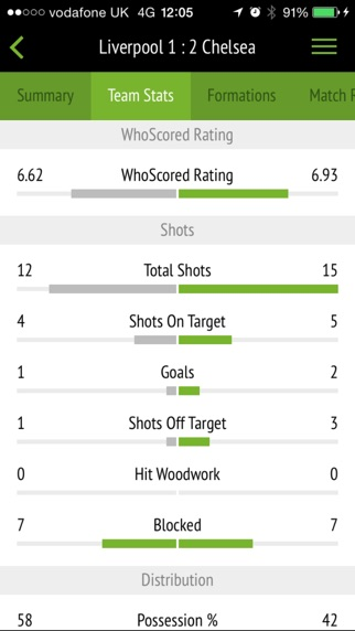 Screenshot for WhoScored Football App in Jordan App Store