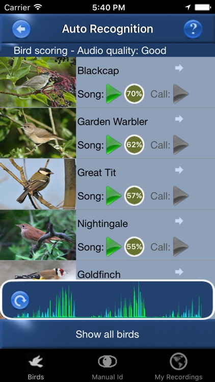 Bird Song Id Automatic Recognition & Reference - Birds of the British Isles