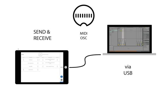 midimux Screenshot