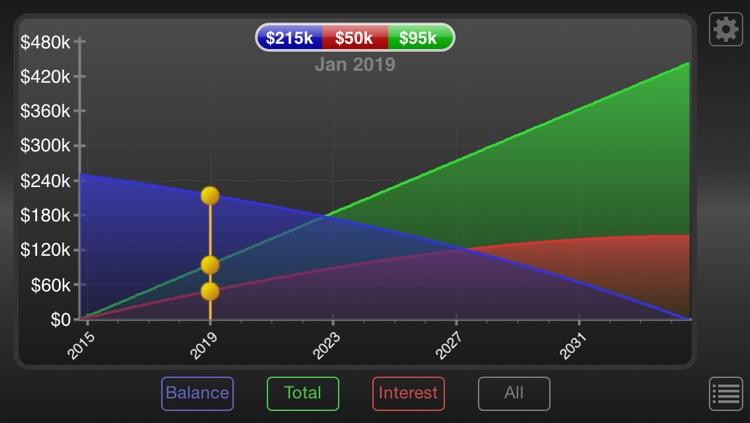 Mortgage Calculator™ screenshot-4