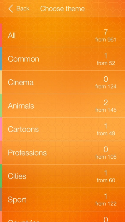 Hangman 2 - word game. Addictive quiz with words guessing screenshot-4