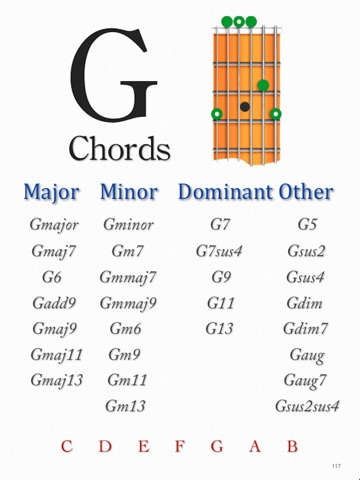 Guitar Scales and Chords - Chords by John Rodney Ferguson on iBooks