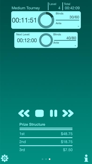 Poker Tournament Blin... screenshot1