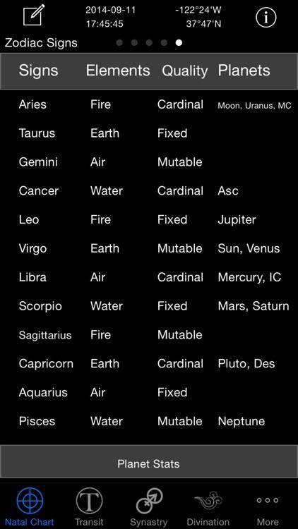 Easy Astro Astrology screenshot-3