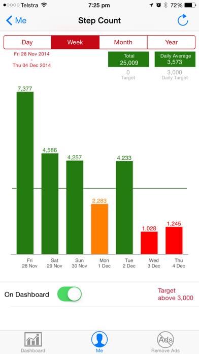 Health Data Display screenshot one