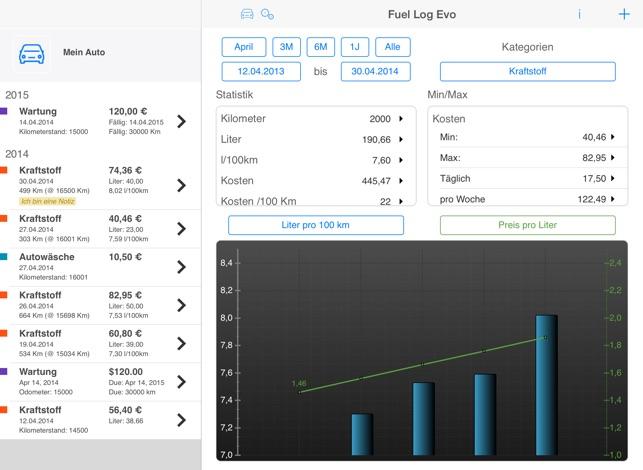 Fuel Log Evo - Das elektronische Fahrtenbuch Screenshot